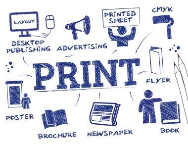Print concept chart