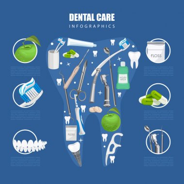 Dentistry infographics.