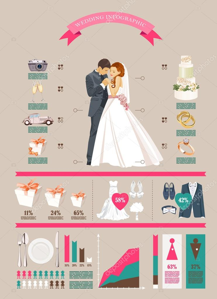 Wedding vector infographics set bride and groom with wedding icons wedding vector infographics set bride and groom with wedding icons in retro style statistical stopboris Images