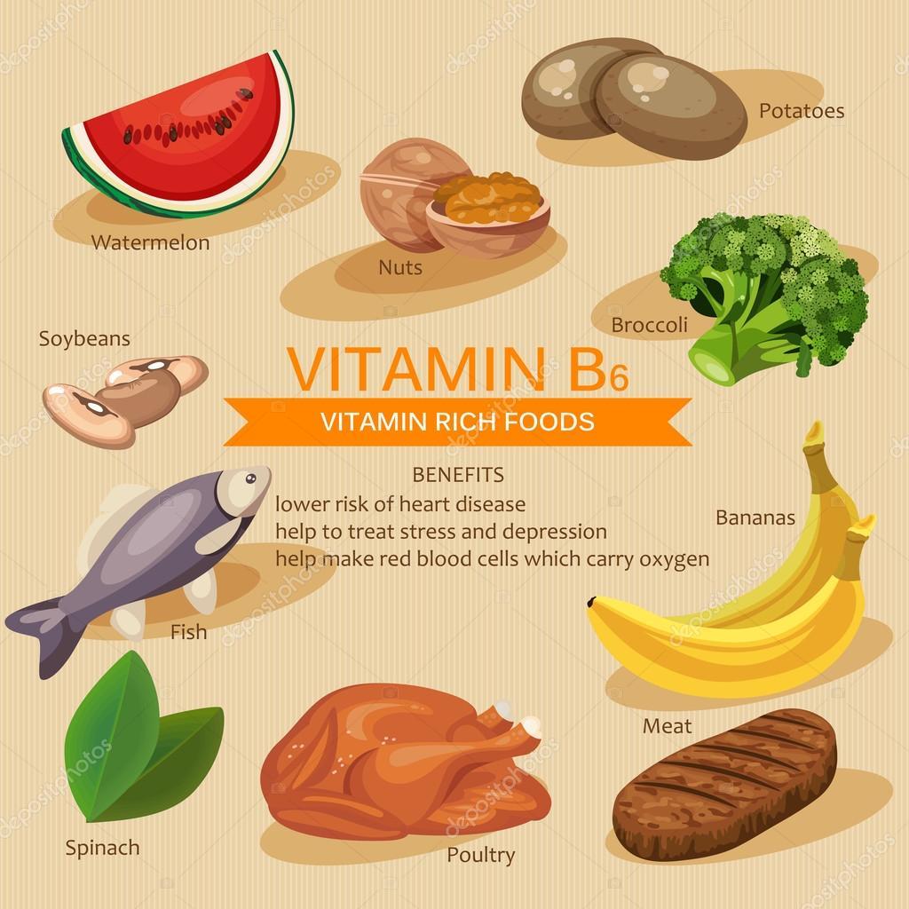 vitamine b6 in welke voeding