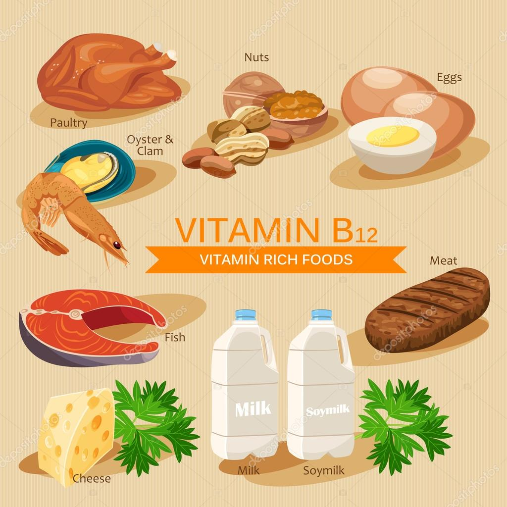 Groups Of Healthy Fruit Vegetables Meat Fish And Dairy Products