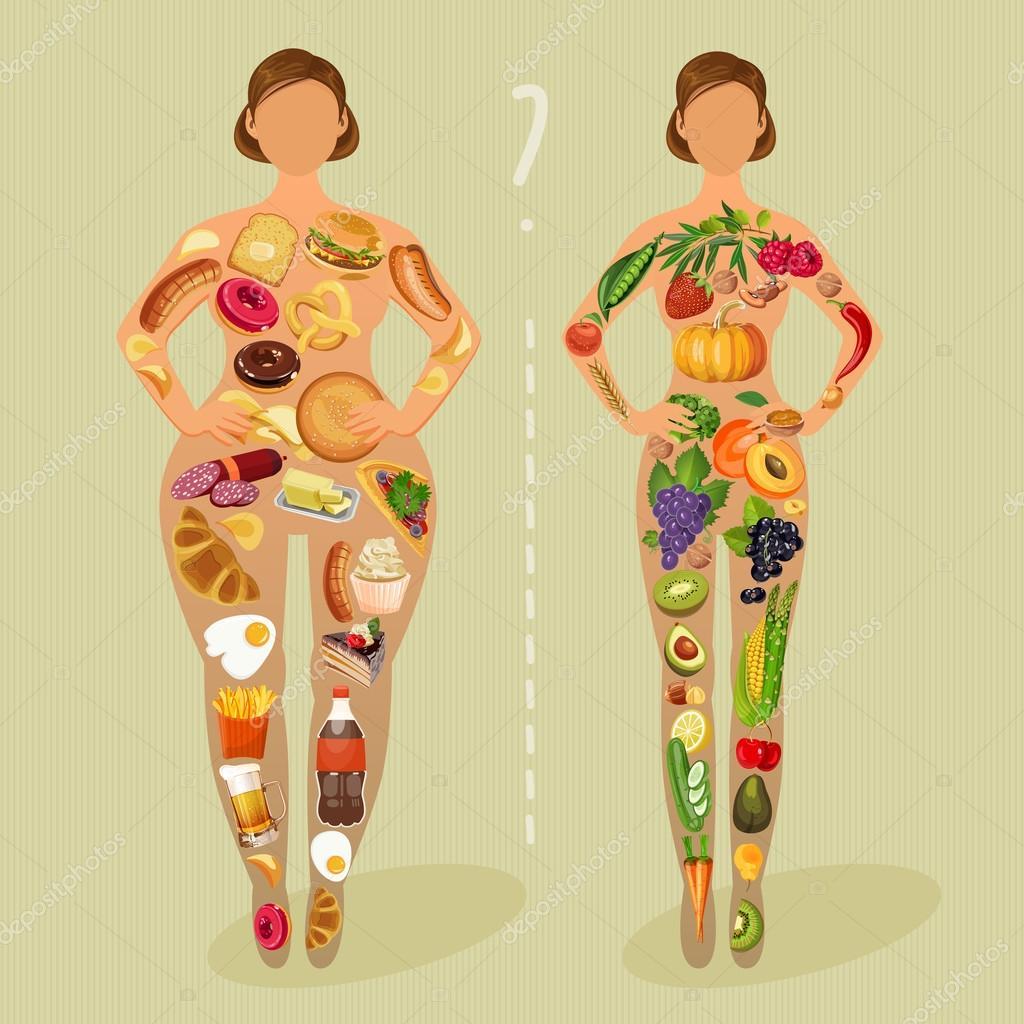 Лучшая диета для здорового образа жизни.