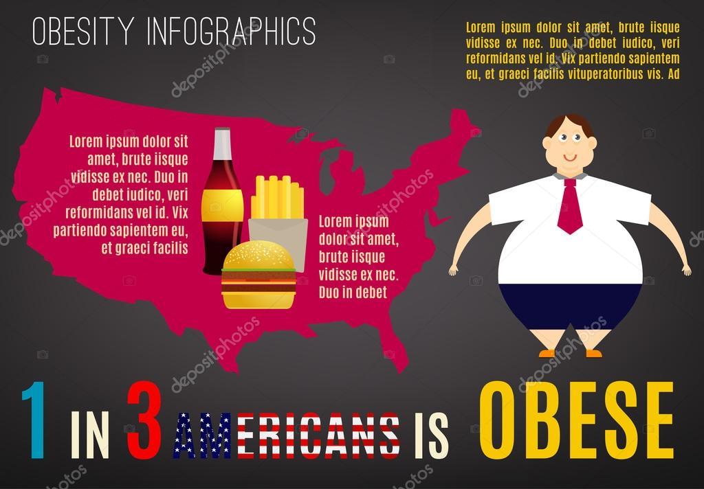 Free Obesity PowerPoint Template