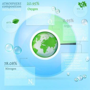 bio infographics