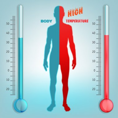 Vector illustration of bio infographics with human body temperature regulation scheme in transparent style. Abstract medicine and biochemistry concept. Keep your body healthy clip art vector