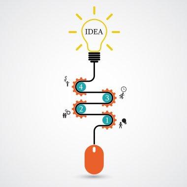Creative light bulb idea concept and computer mouse symbol. Prog