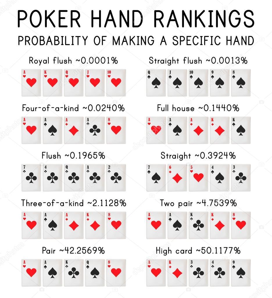 Pocker Karten