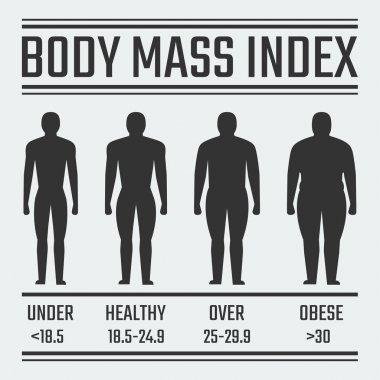 Body Mass Index illustration