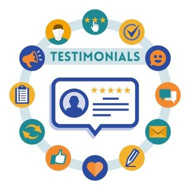 Customer service and testimonials