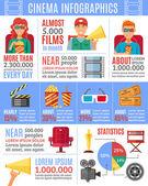 Mozi Infographics elrendezés