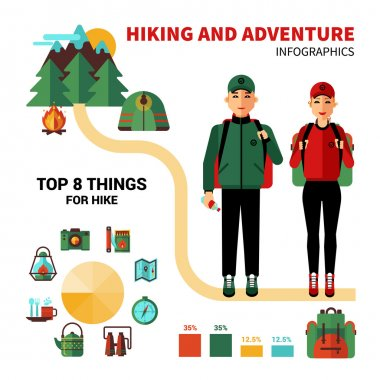 Camping Infographics With 8 Top Things For Hike