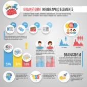 Brainstorming infografiky sada