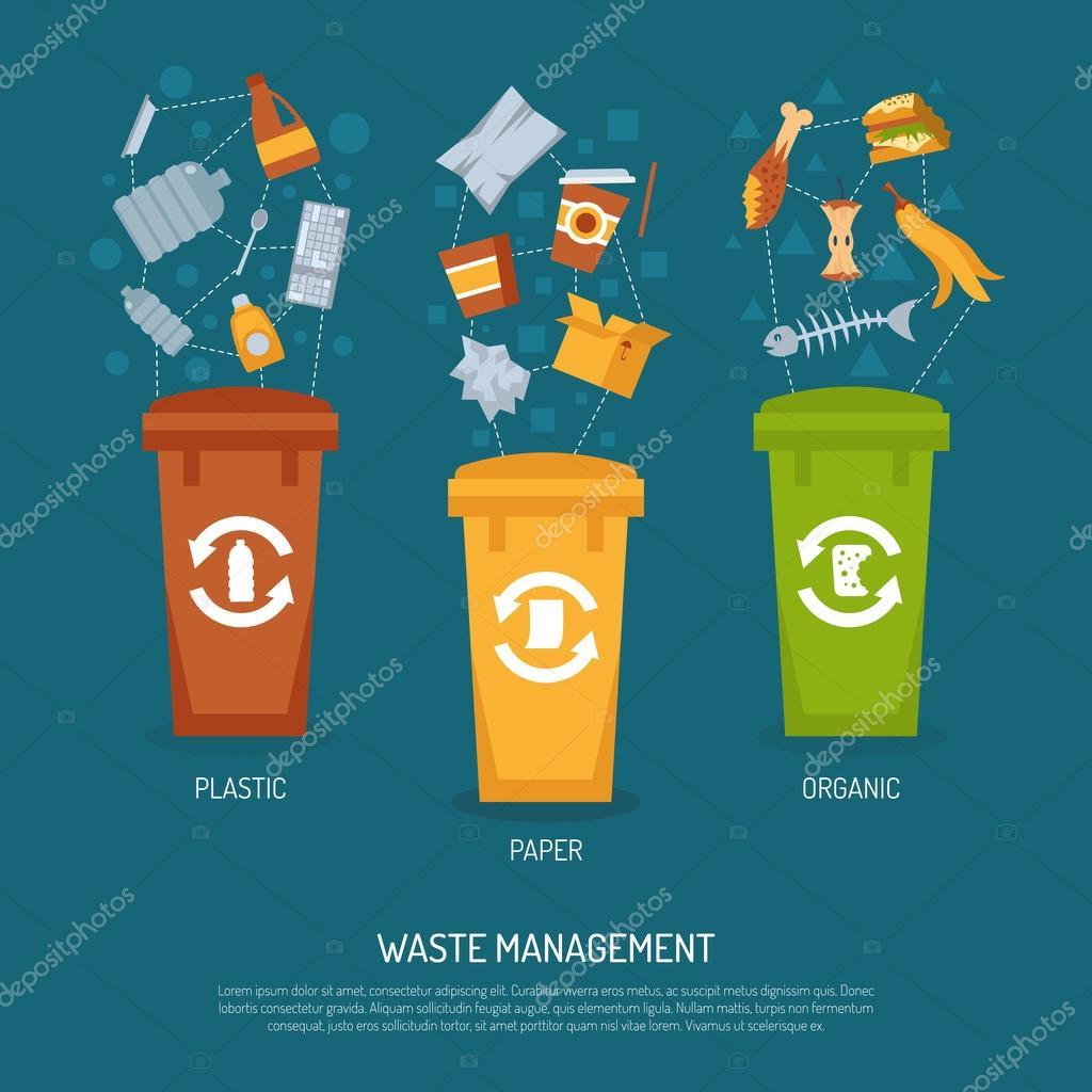 Brisbane City Council Waste