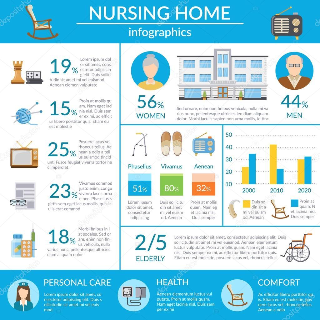 Статистика дом престарелых дома престарелых в калининграде отзывы