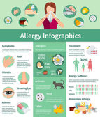Asthma Infographic Elements Detail About Of Asthma
