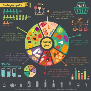 Healthy food infographic
