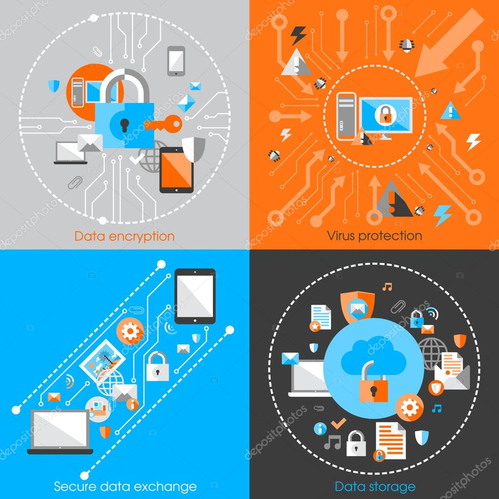 Data Protection Security Concept