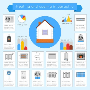 Heating and cooling infographics set with coldly cool heat hot vector illustration clip art vector