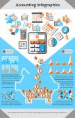 Buchhaltungs-Infografiksatz