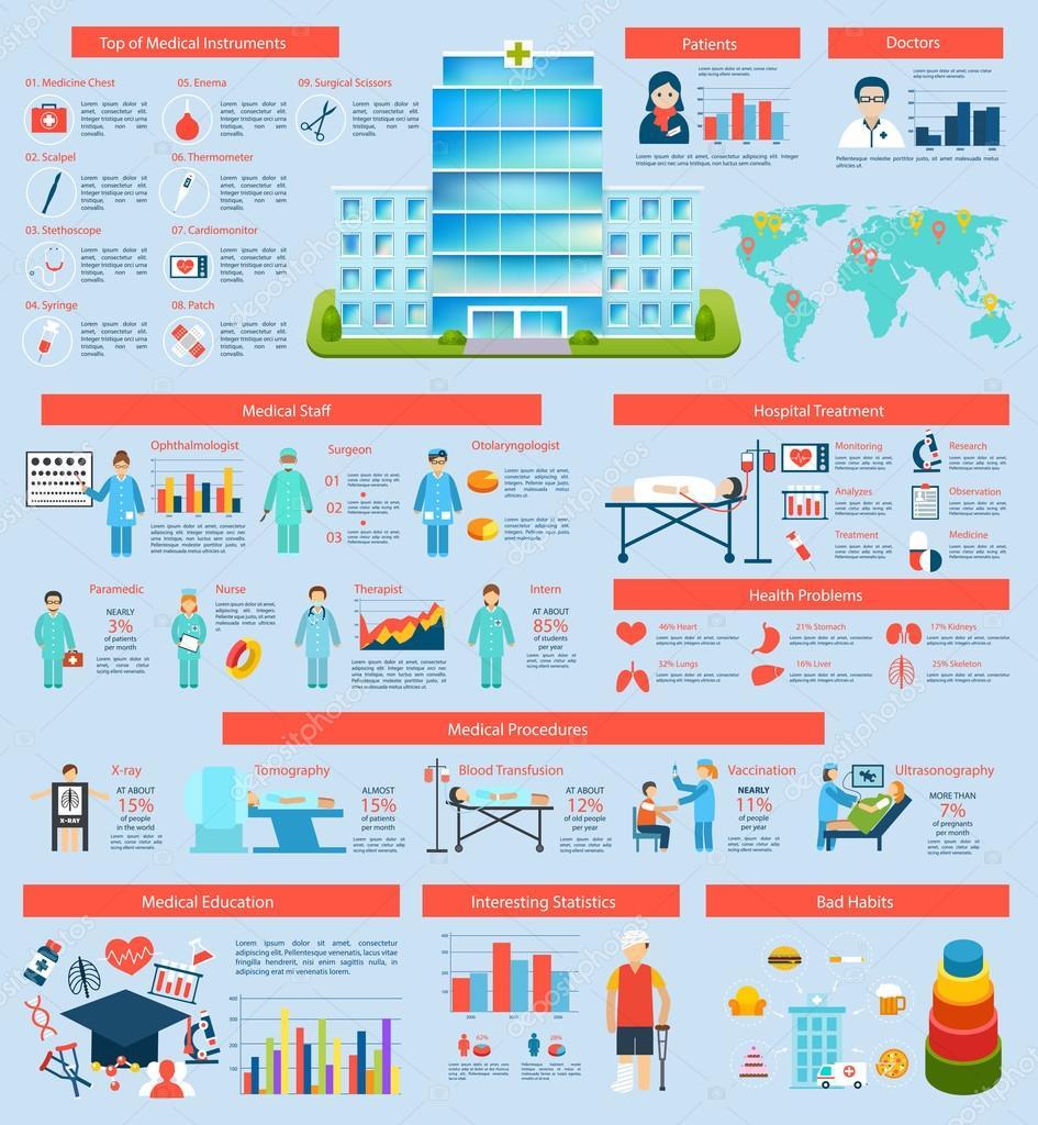 Medical Infographic Set