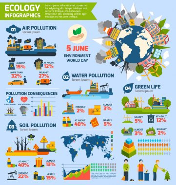 Pollution And Ecology Infographics