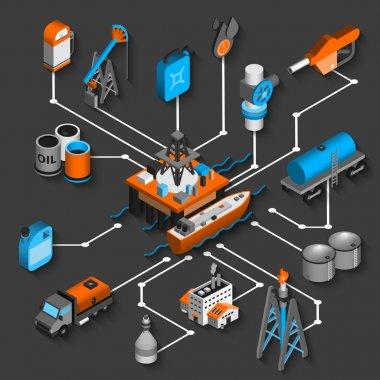 Petroleum Isometric Flowchart