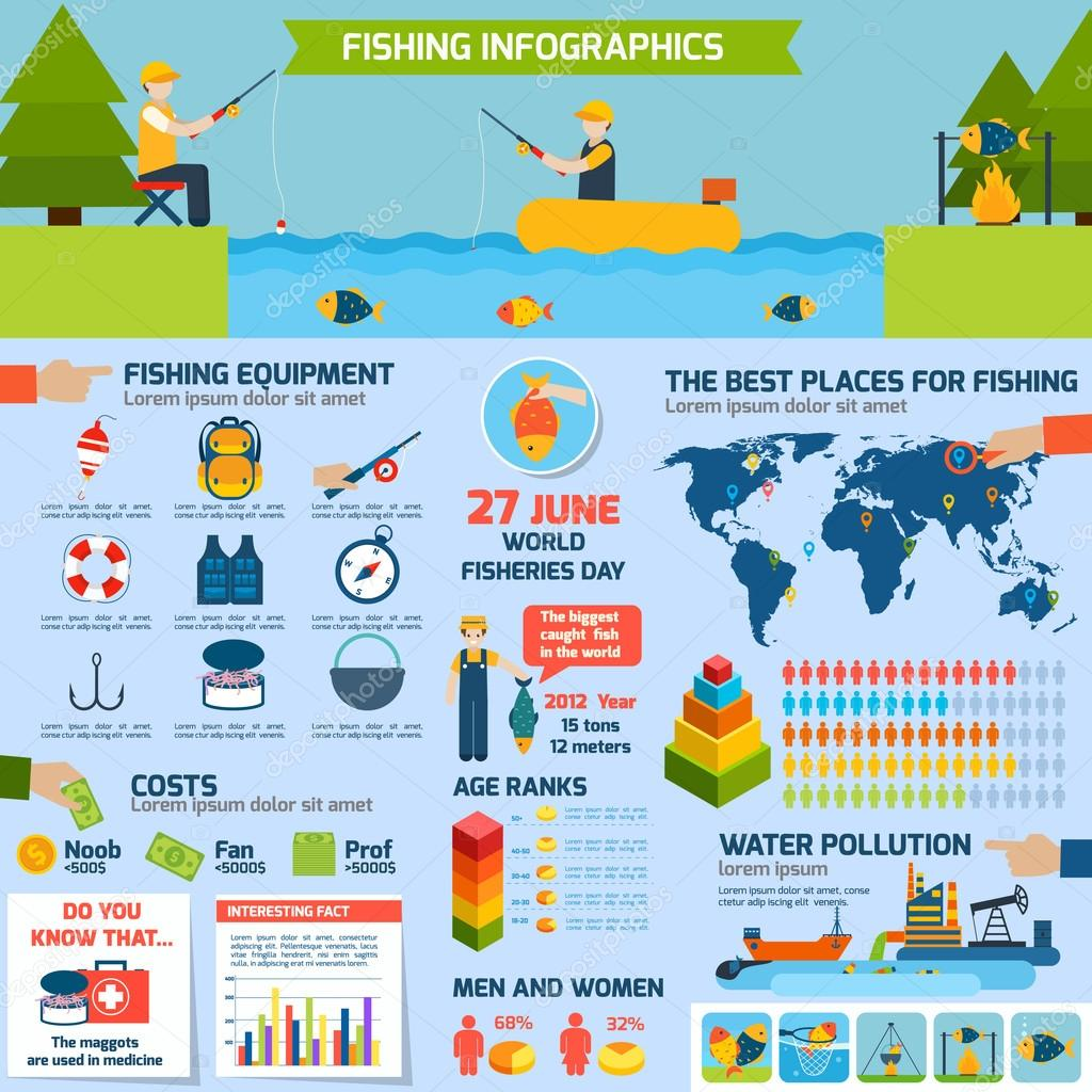 Fishing Infographics Set