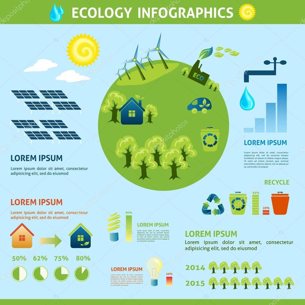 Ecology Infographics Set