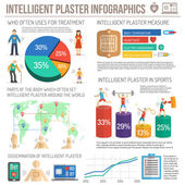 Insieme di infographics patch elettronici multicolore