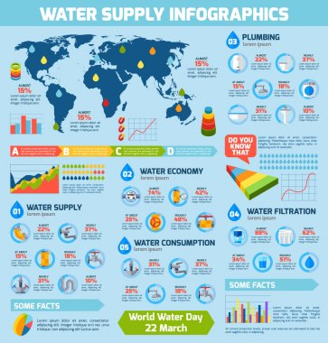 Water Supply Infographics