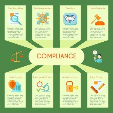Compliance Infographics Set