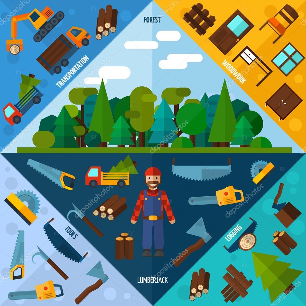 Woodworking Industry Corners