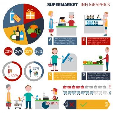 Supermarket People Infographics
