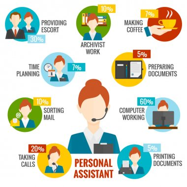 Personal Assistant Infographics