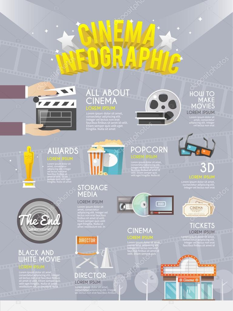 Cinema infographic poster print