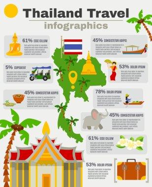 Thailand Infographic Set