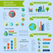 Fényképek Készlet Infographic újrafeldolgozás