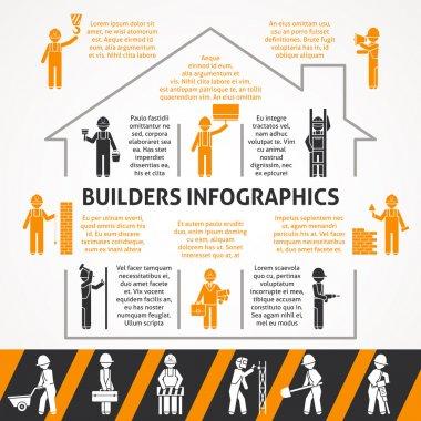 Builders Flat Color Infographic Set