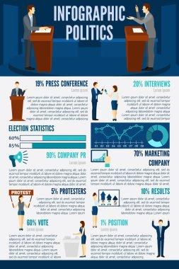 Politics Infographics Set