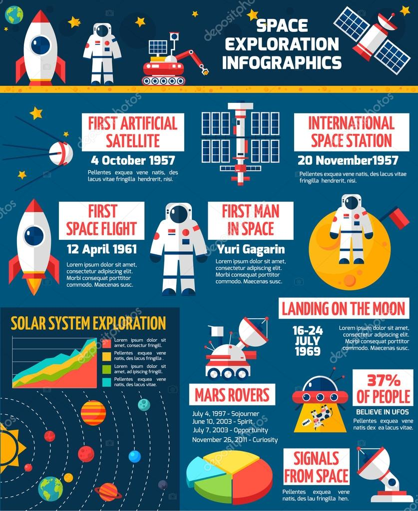 Human space exploration framework summary presentation to the nasa.