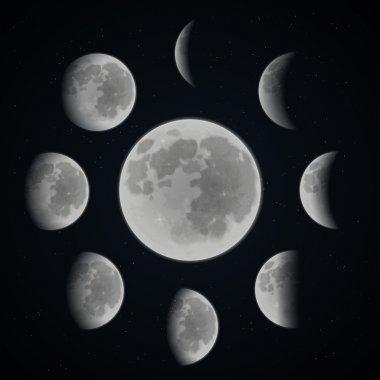 Moon phase set