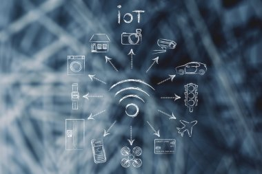 concept of internet of things