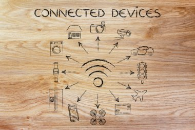 concept of Connected Devices