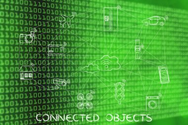 concept of Connected objects
