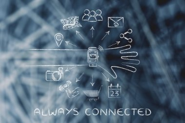 concept of always connected