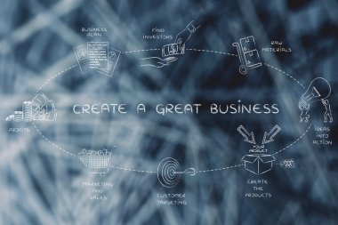 Concept of Create a great business