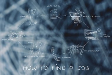 concept of how to find a job