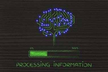 concept of processing information