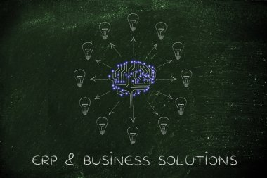 concept of ERP & business solutions