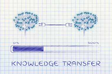 concept of knowledge transfer